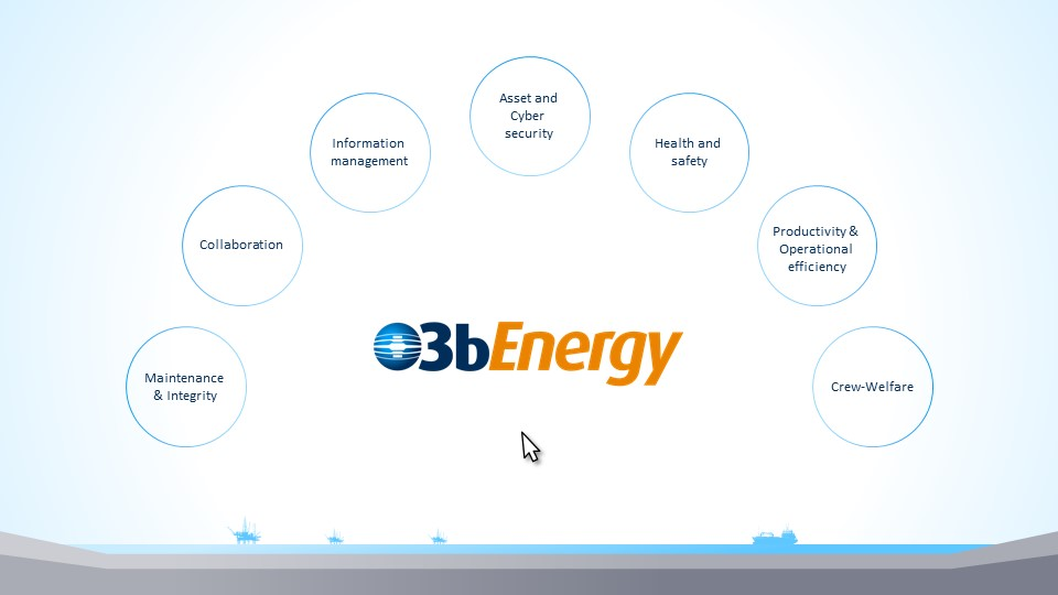 O3B Network PowerPoint example ROOPS